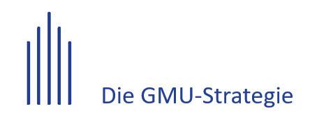 GMU Strategie – Manfred Gabl